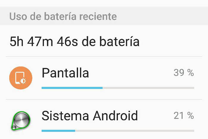 Android-System verbraucht viel Batterie